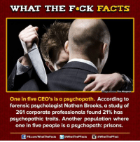 Populism: HAT THE FCK FACTS  Image source The Airspace  One in five CEO's is a psychopath.  According to  forensic psychologist Nathan Brooks, a study of  261 corporate professionals found 21% has  psychopathic traits. Another population where  one in five people is a psychopath: prisons.  FB.com/What The Facts  @WhatTheFFacts  @WhatTheFFact