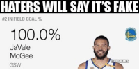 Fake, Goals, and Nba: HATERS WILL SAY ITS FAKE  #2 IN FIELD GOAL  100.0%  JaVale  McGee  ONBAMEMES  GSW The GOAT.