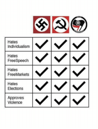 Memes, Individualism, and 🤖: Hates  Individualism  Hates  FreeSpeech  Hates  FreeMarkets  Hates  Elections  Approves  Violence (GC)