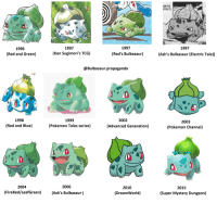 "<p><a href=""http://corsolanite.tumblr.com/post/169715981896/bulbasaur-propaganda-evolution-of-bulbasaur"" class=""tumblr_blog"">corsolanite</a>:</p><blockquote> <p><a href=""https://bulbasaur-propaganda.tumblr.com/post/167415592905/evolution-of-bulbasaur-design-pick-your-favorite"" class=""tumblr_blog"">bulbasaur-propaganda</a>:</p>  <blockquote> <p>Evolution of Bulbasaur design.</p> <p>Pick your favorite</p> </blockquote>  <p>ALL 👏🏾 OF 👏🏾THEM 👏🏾 ARE 👏🏾 VALID 👏🏾</p> </blockquote>: HATS  PIRIT!  1997  1997  1997  1996  (Red and Green)  (Ken Sugimori's TCG)  (Red's Bulbasaur)  (Ash's Bulbasaur (Electric Tale))  @Bulbasaur.propaganda  1998  (Red and Blue)  1999  (Pokemon Tales series)  2002  2003  (Pokemon Channel)  (Advanced Generation)  2004  2006  2010  (DreamWorld)  2015  (FireRed/LeafGreen) (Ash's Bulbasaur)  (Super Mystery Dungeon) <p><a href=""http://corsolanite.tumblr.com/post/169715981896/bulbasaur-propaganda-evolution-of-bulbasaur"" class=""tumblr_blog"">corsolanite</a>:</p><blockquote> <p><a href=""https://bulbasaur-propaganda.tumblr.com/post/167415592905/evolution-of-bulbasaur-design-pick-your-favorite"" class=""tumblr_blog"">bulbasaur-propaganda</a>:</p>  <blockquote> <p>Evolution of Bulbasaur design.</p> <p>Pick your favorite</p> </blockquote>  <p>ALL 👏🏾 OF 👏🏾THEM 👏🏾 ARE 👏🏾 VALID 👏🏾</p> </blockquote>"