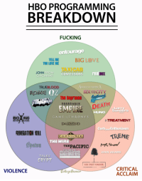 Empire, Fucking, and Hbo: HBO PROGRAMMING  BREAKDOWN  FUCKING  entaurage  TELL ME  YOU LOVE ME  BIG L VE  JOHN FROM  Sex  NGINNATCONFESSIONS real  TRUEBLOOD  NGEISINAMERIC  SEX CİTY  The SopranoS  &DOWN  to.  DEATH  HUNG「Sanders  13  EMPIRE  HLarry  SHOW  GAMEOFTHRⓛNES  BO ING  AFTER DARK  inTREATMENT  DEADWOOD  Curb yourEnthusiasm  GENRATIGN KILl  TREME  CARNIVALE  THE PYIRE  THBPACIFICMe  OHN ADAMS  TALES  CRYPT  SİX FEET UNDER  CRITICAL  ACCLAIM  VIOLENCE <h3>Gracias HBO por tus series, y por meter pr0n en la mayoría porque sí</h3> <p>PD: Si no habéis visto The Pacific y/o Band of Brothers NO MOLÁIS</p>