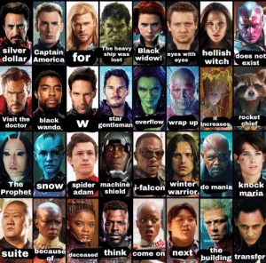anklegun:  i ran all the avengers names through google translate and this was the outcome  [ this got hella notes on my old account but ofc it got deactivated ffs]: he heavy Black eyes with  ship was .  helliS  dollar Amorica for shioswa widow oey wth witch doos not  for widow! eyeswitch exist  dollar America  rocket  chief  it  star  Visit the blackW gentleman  overflow wrap up increases  doctor wando,  winter do mania  The snows  Prophet  spider machine i-falcon warrior  adam shield  maria  the  suite bealSedeceased think come on next  building transfer  of anklegun:  i ran all the avengers names through google translate and this was the outcome  [ this got hella notes on my old account but ofc it got deactivated ffs]