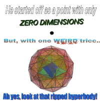Poiny: He started oifee & poini with nt  ZERO DIMENSIONS  But, with one WEIRR tricc  Ah pes look &t thetioned Iperboch