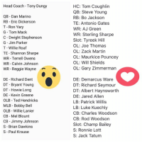 Calvin Johnson, Emoji, and Head: Head Coach Tony Dungy  QB Dan Marino  RB Eric Dickerson  T- Ron Yary  G Tom Mack  C Dwight Stephenson  G- Jim Parker  T - Willie Roaf  TE Shannon Sharpe  WR - Terrell Owens  WR- Calvin Johnson  WR- Reggie Waynen  HC: Tom Coughlin  QB: Steve Young  RB: Bo Jackson  TE: Antonio Gates  WR: AJ Green  WR: Sterling Sharpe  Slot: Tyreek Hill  OL: Joe Thomas  OL: Zack Martin  OL: Maurkice Pouncey  OL: Will Shields  OL: Gary Zimmerman  DE Richard Dent  DT Bryant Young  DT - Howie Long  DE -Kevin Greene  OLB Ted Hendricks  MLB Bobby Bell  OLB Willie Lanier  CB Mel Blount  CB Jimmy Johnson  S Brian Dawkins  S Paul Krause  DE: Demarcus Ware  DT: Richard Seymour  DT: Albert Haynsworth  DE: Jared Allen  LB: Patrick Willis  LB: Luke Kuechly  CB: Charles Woodson  CB: Rod Woodson  Slot: Champ Bailey  S: Ronnie Lott  S: Jack Tatum Last matchup of the day. Loser admin gets booted from the page.   The past week several admin here at NFLTT participated in an all time draft. Numerous players across several decades and eras were drafted to form all time teams   We have formed a bracket and will be relying upon you , the followers, to crown a champion in these hypothetical matchups. So please cast your vote with the corresponding emoji and drop a comment with your feed back #NFLTT