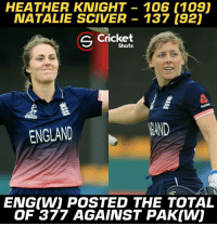 England posted the 2nd highest total in Women's World Cup History.: HEATHER KNIGHT-106 (109)  NATALIE SCIVER 137 (92)  CCricket  Shots  BAND  ENGLAND  ENGIw) POSTED THE TOTAL  OF 377 AGAINST PAK(w) England posted the 2nd highest total in Women's World Cup History.