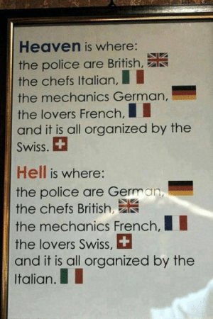 Heaven, Police, and True: Heaven is where:  the police are British, r  the chefs Italian,  the mechanics German,  the lovers French,II  and it is all organized by the  Swiss.  Hell is where:  the police are German,  the chefs British  the mechanics French, II  the lovers Swiss,  and it is all organized by the  Italian.II  1 True