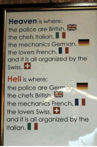 <p>The Very Definition Of Heaven And Hell.</p>: Heaven is where:  the police are British,  the chefs Italian,  the mechanics German,  the lovers French,II  and it is all organized by thee  Swiss.  Hell is where:  the police are German,  the chefs Brtih  the mechanics French,I  the lovers Swiss, +  and it is all organized by the  Italian.I <p>The Very Definition Of Heaven And Hell.</p>