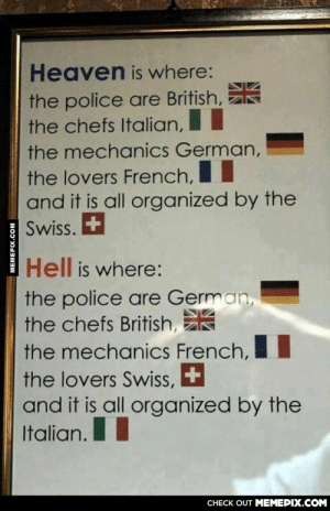 The definition of Heaven and Hellomg-humor.tumblr.com: Heaven is where:  the police are British,  the chefs Italian,  the mechanics German,  %3D  the lovers French,  and it is all organized by the  Swiss. +  Hell is where:  the police are German,  the chefs British,  the mechanics French,  the lovers Swiss, +  and it is all organized by the  Italian.  CHECK OUT MEMEPIX.COM  MEMEPIX.COM The definition of Heaven and Hellomg-humor.tumblr.com