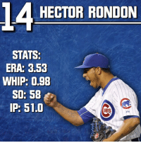 14 on the list is Hector Rondon. Rondon had a dominant 1st half with a 1.72 ERA and 0.67 WHIP but he fell apart in the 2nd half. I give him a C. Who's going to be 13? - @CubsNation2016 @CubsCoverage @Cubs_Fanzone @KrisAndTheCubs @CubsArtwork @CubbieChronicle @CubsMiLB @InstantMLBNews @Athletics.Report - Cubs VoteCubs AllStarGame KrisBryant AnthonyRizzo BenZobrist AddisonRussell DexterFowler: HECTOR RONDON  STATS  ERA: 3.53  WHIP: 0.98  SO: 58  IP: 51.0 14 on the list is Hector Rondon. Rondon had a dominant 1st half with a 1.72 ERA and 0.67 WHIP but he fell apart in the 2nd half. I give him a C. Who's going to be 13? - @CubsNation2016 @CubsCoverage @Cubs_Fanzone @KrisAndTheCubs @CubsArtwork @CubbieChronicle @CubsMiLB @InstantMLBNews @Athletics.Report - Cubs VoteCubs AllStarGame KrisBryant AnthonyRizzo BenZobrist AddisonRussell DexterFowler