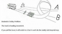 This is perhaps the first trolley problem meme I ever saw .. My inbox gets spammed with it a lot since I never actually posted it, so let's finally get it over with: The Hedonist's Trolley Problem :D: Hedonists Trolley Problem  The track is heading towards B.  If you pull the lever, it w  switch to A but it won't do the totally sick loop-da-loop. This is perhaps the first trolley problem meme I ever saw .. My inbox gets spammed with it a lot since I never actually posted it, so let's finally get it over with: The Hedonist's Trolley Problem :D