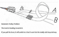 trolleys: Hedonist's Trolley Problem  The track is heading towards B.  If you pull the lever, it will switch to A but it won't do the totally sick loop-da-loop