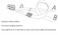 "Memes, True, and Sick: Hedonist's Trolley Problem  The track is heading towards B.  If you pull the lever, it will switch to A but it won't do the totally sick loop-da-loop. <p>A true dilemma via /r/memes <a href=""https://ift.tt/2GJ6D45"">https://ift.tt/2GJ6D45</a></p>"