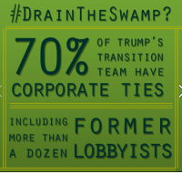 Memes, 🤖, and Corporation: HEDRAINTHE SWAMP?  OF TRUMP  TRANSITION  O TEAM HAVE  CORPORATE TIES  INCLUDING  FORMER  MORE THAN  A DOZEN LOBBYISTS