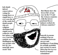 #FeelTheBern: heh dumb  inbred  conservatives  voting for  trump there so  stupid have u  N  ever seen the iq  of the south for  dumb people  who are  religious  christians heh  stupid racist  rednecks with  low ig have yo  ever read that  statistic on  Huffington tha  says people with  low iq's are  naturally more  racist? heh  CAPITA  But Blacks have the  lowest IQ's of any  TN race in the US and  the 4 dozen countries  with the lowest  national IQ are  almost exclusively  African countries?  honestly ig means  nothing it has no  correlaiton between  success and  intelligence if anything  its actually probably  just racism of course  africa has low iq ever  heard of europes  colonialism? #FeelTheBern