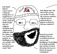 Bernie Sanders voters: heh dumb  inbred  conservatives  voting for  trump there so  stupid have u  ever seen the iq  of the south for  dumb people  who are  religious  christians heh  stupid racist  rednecks with  low iq have yo  ever read that  statistic on  Huffington tha  says people with  low iq's are  naturally more  racist? heh  CAPITA  But Blacks have the  lowest IQ's of any  race in the US and  the 4 dozen countries  with the lowest  national IQ are  almost exclusively  African countries?  honestly iq means  nothing it has no  correlaiton between  success and  intelligence if anything  its actually probably  just racism course  a Trica has low iq ever  heard of europes  colonialism Bernie Sanders voters