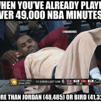HEN YOU VE ALREADY PLAYI  VER 49,000 NBA MINUTES  @NBAMEMES  CLEVELAND  11-0 RUN LAST 3:50  CAVALIERS  A 4TH 10:38 16  REE THAN JORDAN C48,485) OR BIRD C41,32 🐸