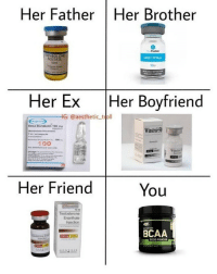 Anaconda, Memes, and Troll: Her Father |Her Brother  HGH 191AA  ACETATE  Om  Her Ex Her Boyfriend  : @aesthetic troll  Deca-Durabolin 100 ma  Winstrol-S  100  Her Friend  You  estosterone  Enanthate  Injection  BCAA  500O POWDER 😂 via @aesthetic_troll