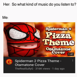 New Spiderman 2 Pizza Theme Memes Sheet Music Memes