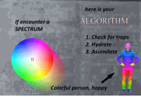"""<p>[<a href=""""https://www.reddit.com/r/surrealmemes/comments/7ul82y/lesson_2/"""">Src</a>]</p>: here is your  ALGORITHM  If encounter a  SPECTRUM  1. Check for traps  2. Hydrate  3. Assimilate  Colorful person, happy <p>[<a href=""""https://www.reddit.com/r/surrealmemes/comments/7ul82y/lesson_2/"""">Src</a>]</p>"""