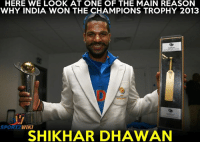 Shikhar Dhawan was the leading run scorer of Champions Trophy 2013 with 363 runs in 5 matches at an average of 90.75: HERE WE LOOK AT ONE OF THE MAIN REASON  WHY INDIA WON THE CHAMPIONS TROPHY 2013  SPORT  WIKI  SHIKHAR DHAWAN Shikhar Dhawan was the leading run scorer of Champions Trophy 2013 with 363 runs in 5 matches at an average of 90.75