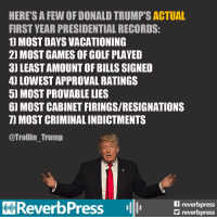 "Fake, News, and Games: HERE'S A FEW OF DONALD TRUMP'S ACTUAL  FIRST YEAR PRESIDENTIAL RECORDS:  1) MOST DAYS VACATIONING  2) MOST GAMES OF GOLF PLAYED  3) LEAST AMOUNT OF BILLS SIGNED  4) LOWEST APPROVAL RATINGS  5) MOST PROVABLE LIES  61 MOST CABINET FIRINGS/RESIGNATIONS  7) MOST CRIMINAL INDICTMENTS  @Trollin_Trump  MOReverbPress  reverbpres  ロreverbpress Let's review, shall we?  Cue all the delusional Trump supporters with claims of ""fake news"" in 3, 2, 1...  JOIN THE RESISTANCE at Reverb Press <<<"