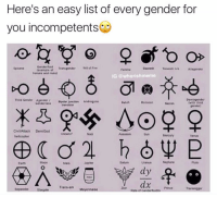 HOW DID MY GENDER LIST GET DLETED😤 some ppl just don't want to accept the facts✋👏😤: Here's an easy list of every gender for  you incompetents  Gender fluid  Will of Fire  (example of  Transgender  slaanesh Travesti n-b  Auagender  Femme  female and male)  IG @whorishmeme  Third Gender Agender Androgyne  Gender ess  Bipolar Junction  pemlagender  Butch  Monsoon  (with third  transistor  Pender)  CivilAttack  DemiGod  Unown F  Nazi  Assassin  helicopter  Neptune  Saturn  Uranus  Jupiter  Mars  O O  Trans-am  Mayonnaise  Prince Transngpo  Zion  Separatist Stargate  Rate of  Genderfluidiv HOW DID MY GENDER LIST GET DLETED😤 some ppl just don't want to accept the facts✋👏😤
