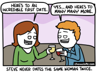 URL--->http://www.channelate.com/2017/06/05/a-toast-3/ Bonus--->http://www.channelate.com/extra-panel/20170605/: HERES TO AN  YES... AND HERES TOo  INCREDIBLE FIRST DATE.) MAN MANY MORE.  channelate.com  STEVE NEVER DATES THE SAME WOMAN TWICE. URL--->http://www.channelate.com/2017/06/05/a-toast-3/ Bonus--->http://www.channelate.com/extra-panel/20170605/