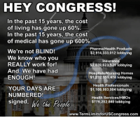 Memes, Nursing, and 🤖: HEY CONGRESS!  In the past 15 years, the cost  of living has gone up 60%.  In the past 15 years, the cost  of medical has gone up 600%.  Pharma/Health Products  We're not BLIND!  $2,914,333,012 lobbying  We know who you  Insurance  REALLY work for  $2,039,623,521lobbying  And, We have had  Hospitals/Nursing Homes  ENOUGH!  $1,232,555,474 lobbying  Health Professionals  YOUR DAYS ARE  $1,108,993,904 lobbying  NUMBERED!  Health Services/HMOs  signed,  the People  $776,202,840 lobbying  www.TermLimitsforUSCongress.com Sign our petition here! We CAN impose term limits without Congress' approval! 🎯🎯http://termlimitsforuscongress.com/e-petition.html 🎯🎯  They've gotten away with passing legislation that favors the lobbyists for so long that they think we are too stupid to recognize what they are doing.  They are in for a big surprise.  The giant is awakening and it's angry.  The first step will be to eliminate EVERY Career Politician in Congress in a single stroke.  Term Limits!  With the second option of Article 5, the people and the States can supersede the authority of Congress; adding a Term Limits Amendment to the Constitution; and Congress has no authority to stop it.  Become involved! Sign the petition! Volunteer to help collect signatures, even if only a single page (15 signatures). With YOUR help, we can make this happen!  FAQs about Term Limits for US Congress: https://www.facebook.com/notes/term-limits-for-us-congress/frequently-asked-questions-everything-you-could-possibly-want-to-know-about-our-/740304855991599