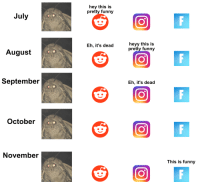 Dank, Funny, and Memes: hey this is  pretty funny  July  Eh, it's deadheyy this is  pretty funny  August  September  Eh, it's dead  October  November  This is funny danktoday:  Fortnite is so epic guys!!! by IHaveAHighIQ MORE MEMES  I still like moth memes idc