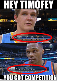 It's settled, Russell Westbrook is the GOAT.: HEY TIMOFEY  ESS  BLK  TIMOFEY  PTS  FG  25  MOZGO  REB  PEER HIGH REBOUNDS (MOST BY ANY PLAYER THIS SEASON1  OKLAHOMA  TONIGHT  RUSSELL WESTBROOK  136  PTS 112 REBS 118 ASTS  o 6TH TRIPLE DOUBLE THIS SEASON (43RD OF CAREER  YOU GOT COMPETITION It's settled, Russell Westbrook is the GOAT.