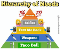 how about u?: Hierarchy of Needs  100  Memes  100  Selfies  Text Me Back  weapons  Taco Bell how about u?