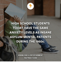 Memes, Anxiety, and Blog: HIGH SCHOOL STUDENTS  TODAY HAVE THE SAME  ANXIETY LEVELS AS INSANE  ASYLUM MENTAL PATIENTS  DURING THE 1950s.  KNOWLEDGE ENTERTAINMENT  FACTBOLT COM Who's stressed right now?! factbolt — Source: https:-www.psychologytoday.com-blog-anxiety-files-200804-how-big-problem-is-anxiety