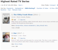 "Dank, Friends, and Life: Highest Rated TV Series  1 to 50 of 132,430 titles Next»  Sort by: Popularity Alphabetical IMDb Rating  View Mode: Compact D  Number of Votes |US Box Offic  Runtime Year Release Date  FIL1HYFRANKİ  1. The Filthy Frank Show (2011-)  12 min Short, Comedy, Fantasy  痴女フランク  9.9  Rate this  Filthy Frank and his disease ridden friends talk about various topics and take par  multiple life-threatening shenanigans.  Stars: George Miller, Artemis Holdenberry, Zeeq, Bloody Hairy  Votes: 27,418  2. Hat (2017-)  Not Rated 1 min Short  9.9  Rate this  Eirinn O' Kelly shows and discusses his various hats. The show is also riddled in  social and political satire that is deeply poignant in today's modern society.  Star: Éirinn O'Kelly  Votes: 269 <p>Thank you for making this real guys (by wuchta ) via /r/dank_meme <a href=""http://ift.tt/2tkuIdQ"">http://ift.tt/2tkuIdQ</a></p>"