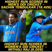 Memes, Run, and Cricket: HIGHEST RUN SCORER IN  SACHIN TENDULKAR (18,426)  G Cricket  MEN'S ODI CRICKET  Shots  HIGHEST RUN SCORER IW  WOMEN'S ODI CRICKET  MITHALI RAJ (6,028) Mithali & Master 😎😎
