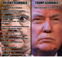 HILLARY SCANDALS TRUMPSCANDALS  A dead Americans in Benghazi  -Called some women fat20vears ago  Supported arming Syrian jihadists,  Which led to rise of ISIS.  Supported toppling Gaddafi, Which led to  international migrant crisis  Private e-mail server Lied under  oath about it.  Took Clinton Foundation donations from  countries that oppress Women.  Clinton Foundation pay for play  Intimidated Bill Clinton's rape victims.  laughed about defending achild rapist.  Called KKK leader Robert Byrd  her mentor  Russian uranium deal.  Rigged primaries against Bernie  Lied to media about her health The innocent, blemish-free Donald Trump