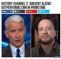This is real  (MJ): HISTORY CHANNEL'S ANCIENT ALIENS  OUTPERFORMS CNN IN PRIMETIME  f SHARE 3448 EMAIL  g+ SHARE  乡TWEET This is real  (MJ)