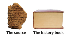 History is my favorite form of fiction: History is my favorite form of fiction