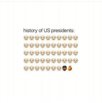 history of US presidents:
