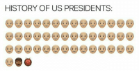 HISTORY OF US PRESIDENTS