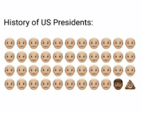 History of US Presidents: Accurate
