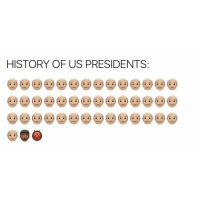 HISTORY OF US PRESIDENTS More like 😡 orange ass angry ho