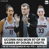 The UConn women have made it look easy during their streak.: HIT NCAA COM  br  CONN  UCO  33  UCONN HAS WON 97 OF 99  GAMES BY DOUBLE DIGITS.  *56 OF THOSE GAMES BY 40+ PTS I 2014-2017 The UConn women have made it look easy during their streak.