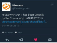 amii-satori:CELE8R8 !!  WOOOOO: Hiveswap  @hiveswapgame  HIVESWAP: Act 1 has been Greenlit  by the Community! JANUARY 2017  steamcommunity.com/sharedfiles/fi.  2:48 PM 28 Dec 16  29 RETWEETS 48 LIKES amii-satori:CELE8R8 !!  WOOOOO