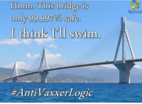 Anti, Edge, and The Edge: Hmm. This bridge is  only 99.997% safe  RtAVM  0  in  Swim  Dear anti-vaxxer, if you stand at the edge of a cliff behind a fence, then theres 99.997% chance that youre safebetter jump over it, eh