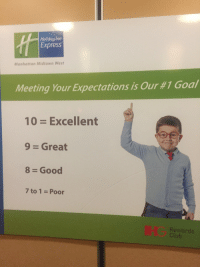 Club, Funny, and Work: Holiday Inn  Express  Manhattan Midtown West  Meeting Your Expectations is Our#1 Goal  10 Excellent  9 Great  8-Good  7 to 1 Poor  Club In which case, I'd rate your understanding of how scales work a 7/10.
