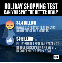 Memes, Corruption, and 🤖: HOLIDAYSHOPPING TEST  CAN YOU SPOT THE BETTER DEAL?  $4.4 BILLION  NAVAL DESTROYER THAT BREAKS  DOWN TWICE IN 2 MONTHS  S4 BILLION  FULLY FUNDED FEDERAL SYSTEM TO  REDUCE CORRUPTION AND WASTE  IN GOVERNMENT EVERY YEAR  Us Seems like a no-brainer.