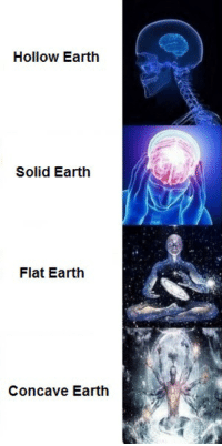 Expanding Brain on Shape of the Earth - Red Pilled: Hollow Earth  Solid Earth  Flat Earth  Concave Earth Expanding Brain on Shape of the Earth - Red Pilled
