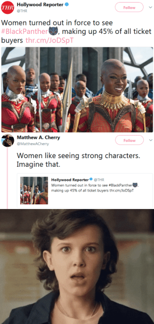 """Funny, Love, and Tumblr: Hollywood Reporter  OTHR  Follow  THR  Women turned out in force to see  #BlackPanthere), making up 45% of all ticket  buyers thr.cm/JoDSpT   erry  Follow  @MatthewACherry  Women like seeing strong characters.  Hollywood Reporter @THR  Women turned out in force to see #BlackPanthere),  making up 45% of all ticket buyers thr.cm/JoDSpT jamaicanblackcastoroil:  audreyfle:  niggazinmoscow:  it's almost as if.. women make up half the population… and gender is not a marker for interests and enjoyments…   And not just""""strong."""" Black women are always seen as extra strong and 'tough sistas who don't need no man'. These women are strong and skilled with warm hearts. You know who and what they love which goes beyond romance. Their fighting skills are more than male-action-hero violence tacked on a 'hot girl'. None of them have to prove themselves to patriarchal men who deem them unworthy. Black Panther sets the standard of what we truly want women to be portrayed as in film.   Black women love three dimensional characters and storylines funny that"""