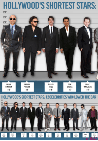 """ushnuu:  darrencriss-news:  Hollywood's Shortest Stars (INFOGRAPHIC)  Aren't we missing someone?  : HOLLYWOOD'S SHORTEST STARS  6'0""""  5'6""""  5'0""""  JASON  STATHAM  JOAQUIN  PHOENIX  DARREN  CRISS  5'8""""  TOM  CRUISE  5'7""""  MARK  WAHLBERG  5'7""""  5'9""""  5'8""""   HOLLYWOOD'S SHORTEST STARS: 12 CELEBRITIES WHO LOWER THE BAR  6'0""""  56""""  5'0""""  ASON  STATHAM  5'9  OAQUIN  PHOENIX  5'8  DARREN  CRISS  5'8""""  TOM  CRUISE  5'7""""  MARK  WAHLBERG  57""""  ACK  BLACK  5'6  ELIJAH  WOOD  SCOTT  CAAN  5'5""""  DANIEL  RADCLIFFE  5'5""""  DANNY  DEVITO  5 0""""  PRINCE  5'6""""  5'2""""  ELEBUZZ ushnuu:  darrencriss-news:  Hollywood's Shortest Stars (INFOGRAPHIC)  Aren't we missing someone?"""
