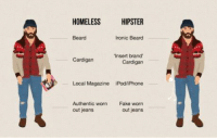 HOMELESS  HIPSTER  Ironic Beard  Beard  'Insert brand'  Cardigan  Cardigan  Local Magazine iPod/iPhone  Authentic worn  Fake worn  out jeans  out jeans -Burrito